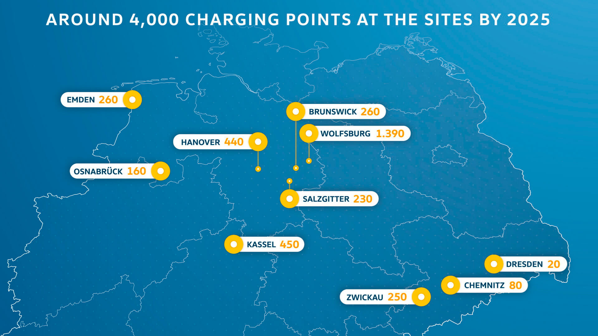К 2025 году в десяти местах по всей Германии должно быть установлено 4 000 пунктов зарядки