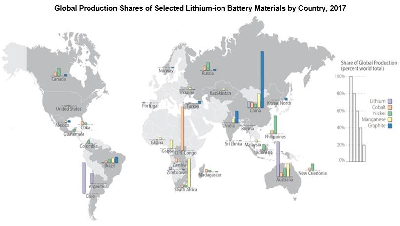 Распределение добычи материалов для производства литий-ионных батарей по всему миру