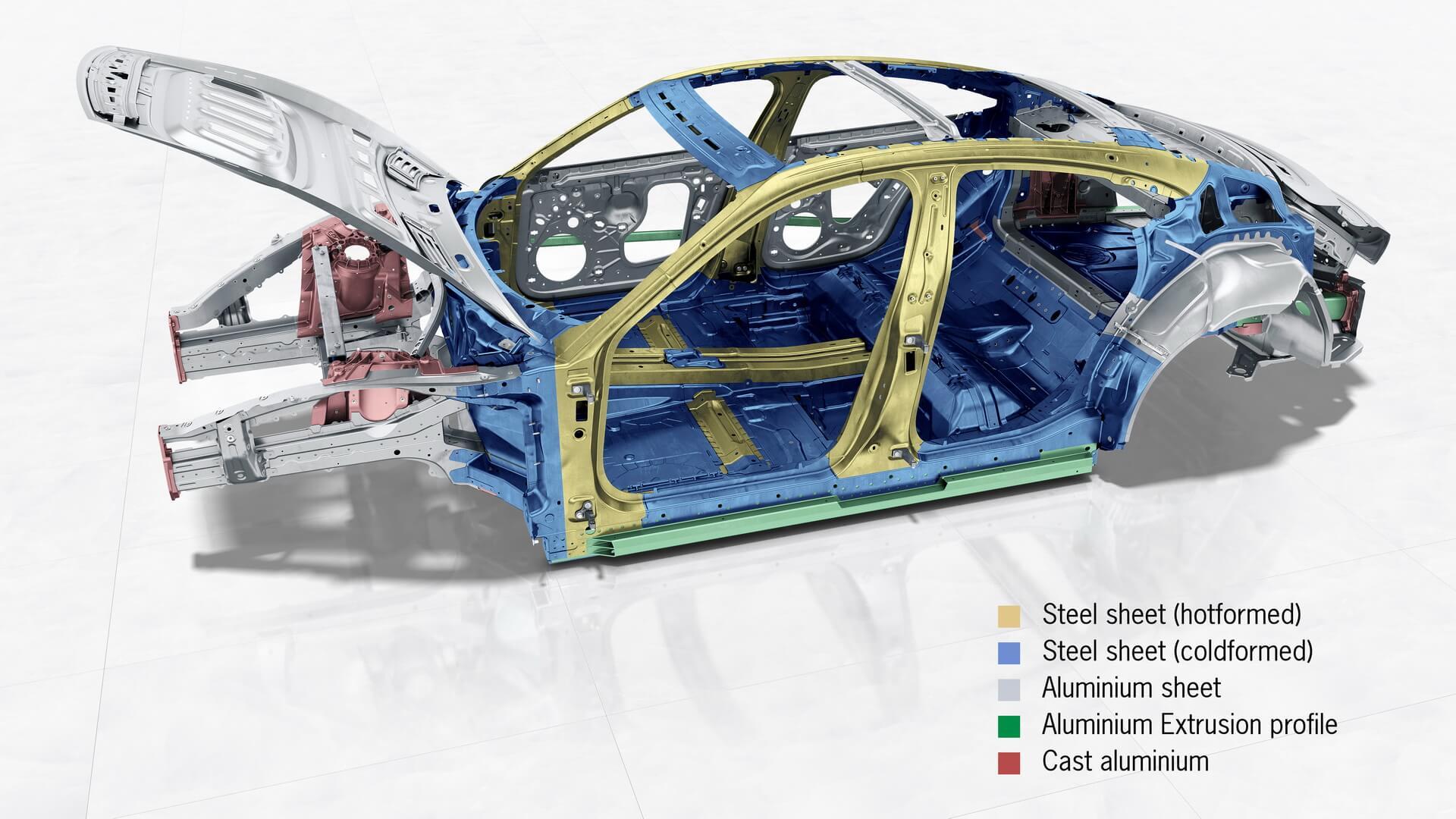 Кузов Porsche Taycan