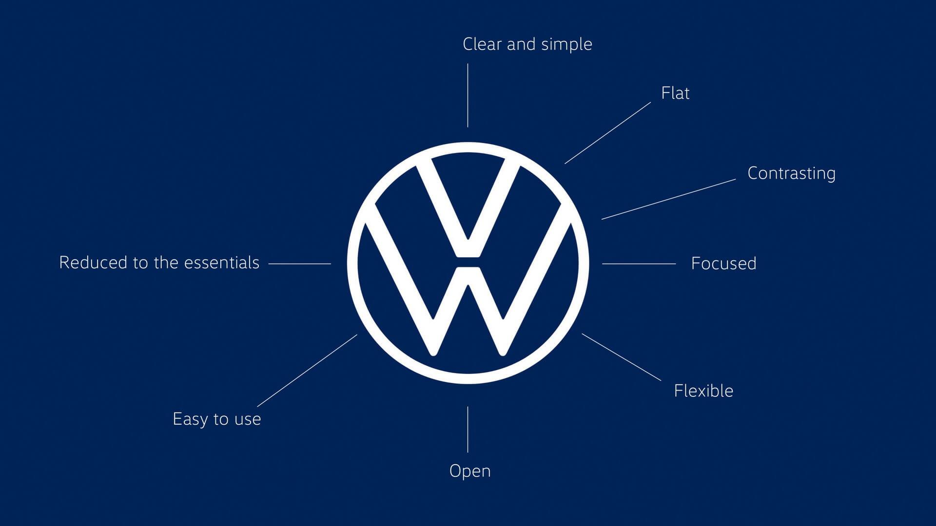 Volkswagen представляет новый логотип, чтобы начать эру электрификации