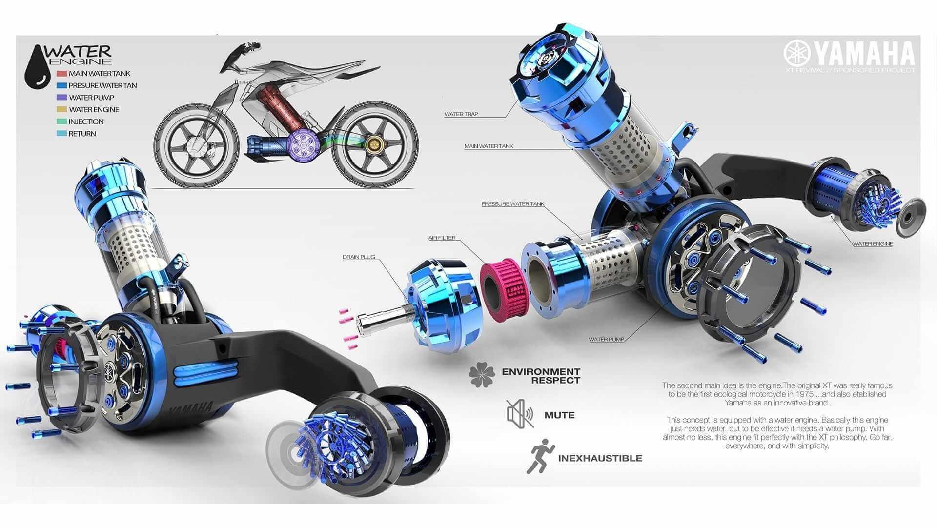 Yamaha разрабатывает мотоцикл с водяным двигателем
